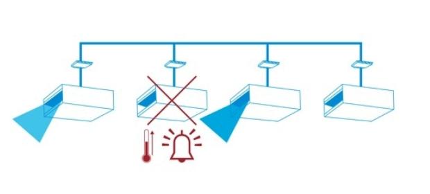 Server Room Failure Diagram Airtech Air Conditioning
